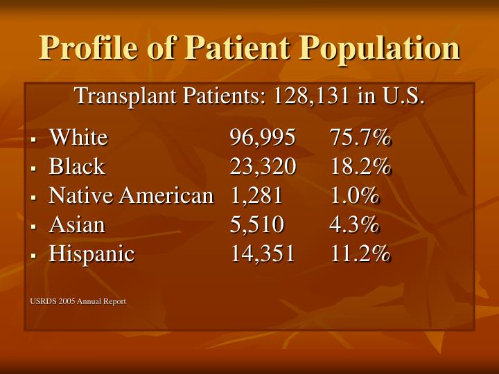 Profile of Patient Population
