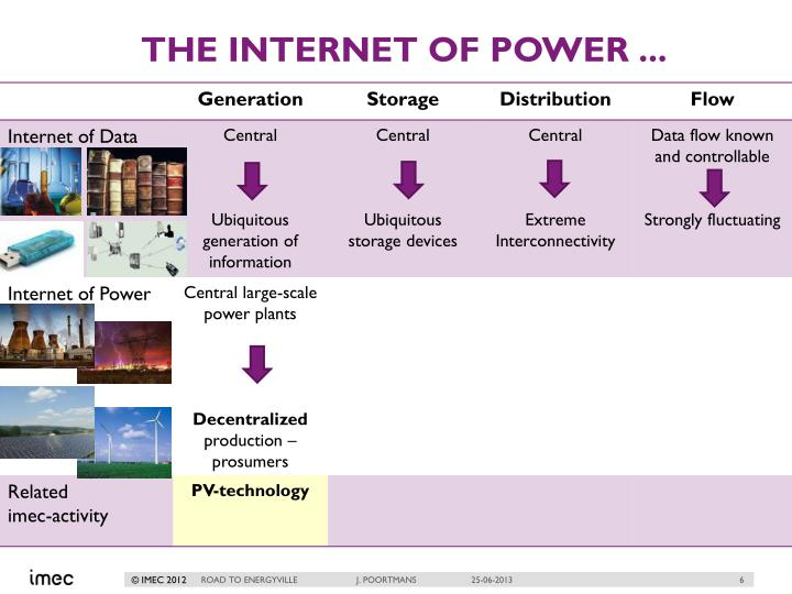 The internet of power ...