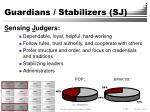 guardians stabilizers sj