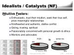 idealists catalysts nf