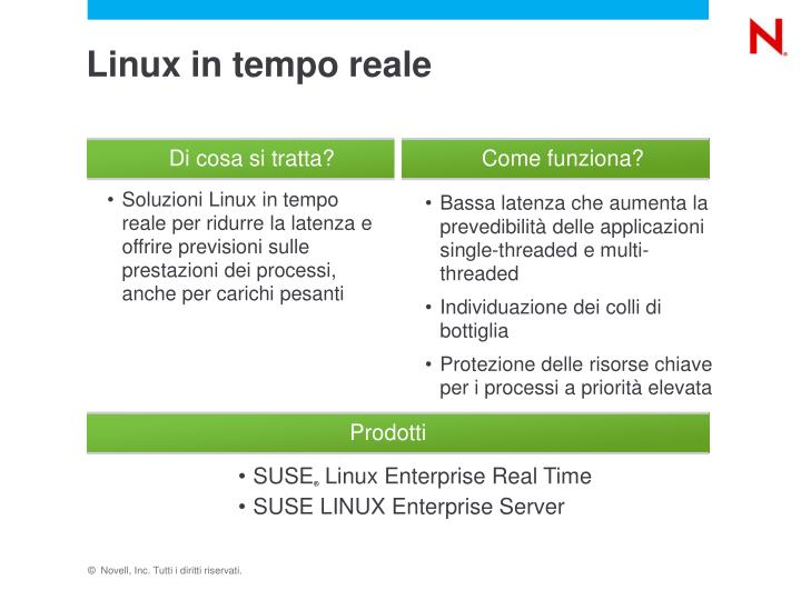 Linux in tempo reale
