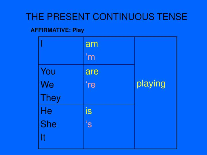 The present continuous tense1