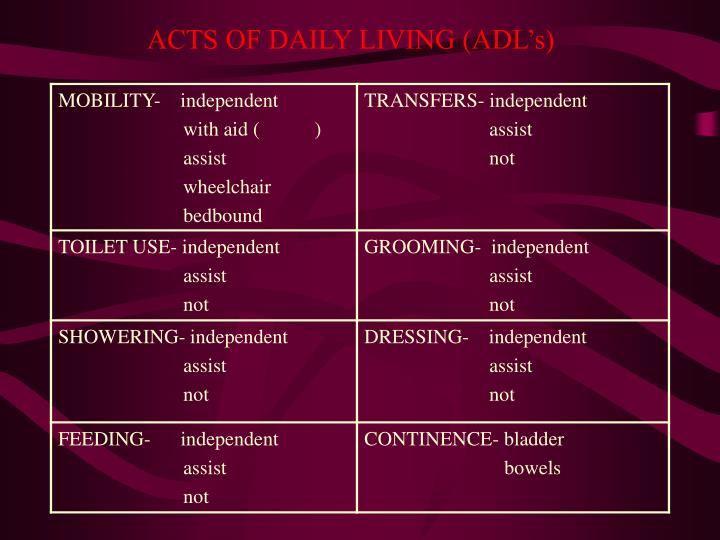 ACTS OF DAILY LIVING (ADL's)