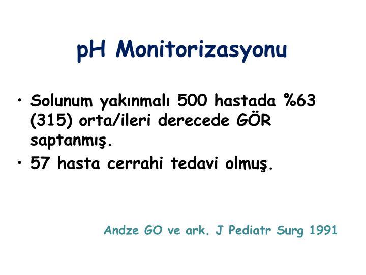 pH Monitorizasyonu