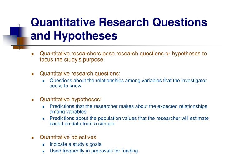 research questions and hypothesis