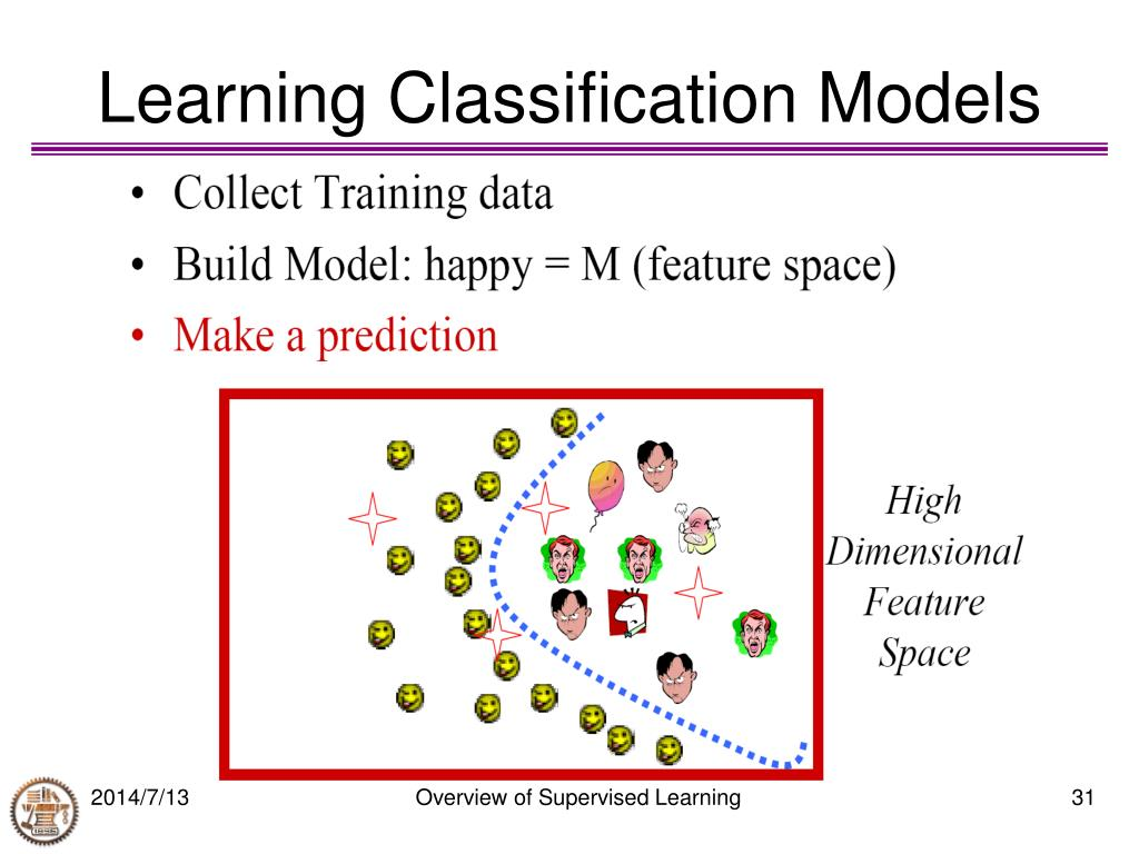 PPT - Overview of Supervised Learning PowerPoint