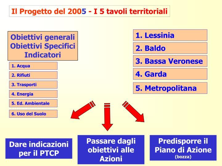 1. Lessinia