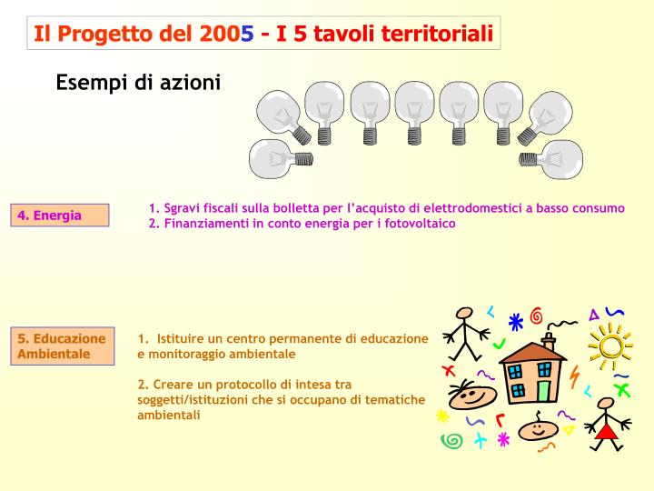 5. Educazione Ambientale
