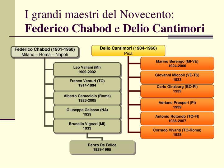 Ppt le scuole storiche italiane powerpoint presentation - I grandi maestri del design ...