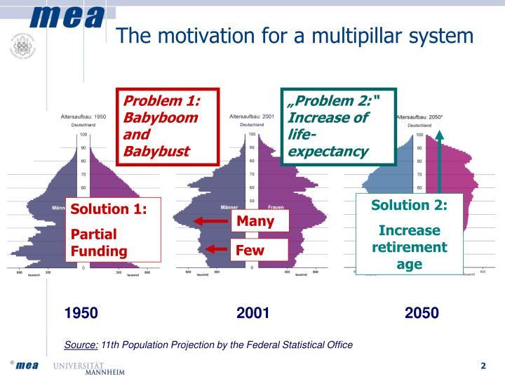 The motivation for a multipillar system