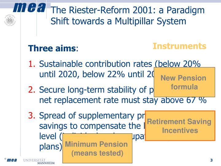 The riester reform 2001 a paradigm shift towards a multipillar system