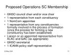proposed operations sc membership
