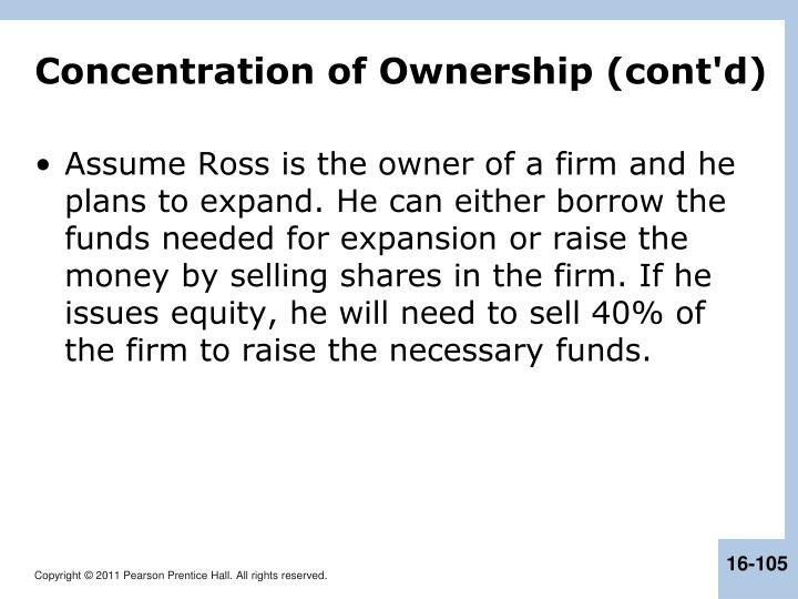 Concentration of Ownership (cont'd)