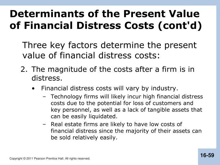 Determinants of the Present Value