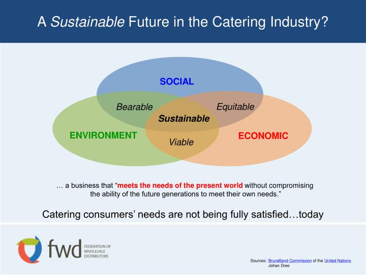 A sustainable future in the catering industry
