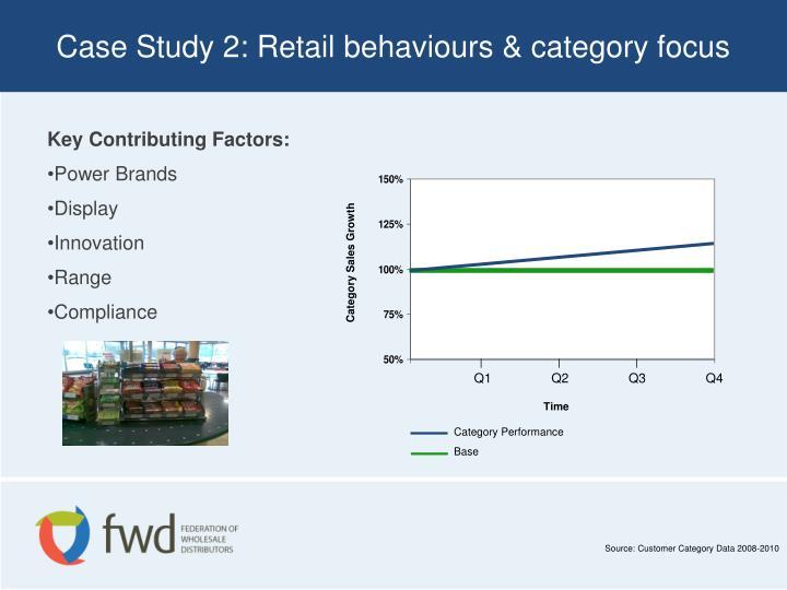 Case Study 2: Retail behaviours & category focus