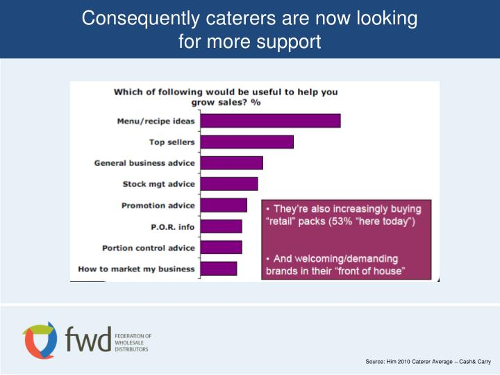Consequently caterers are now looking