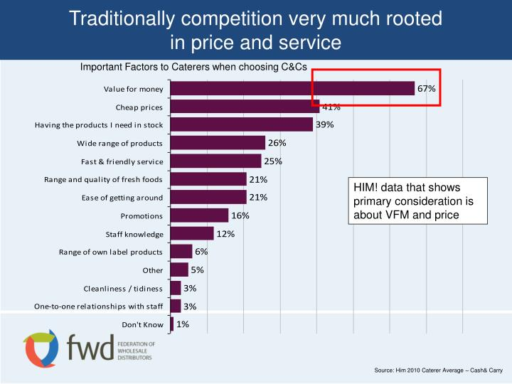 Traditionally competition very much rooted
