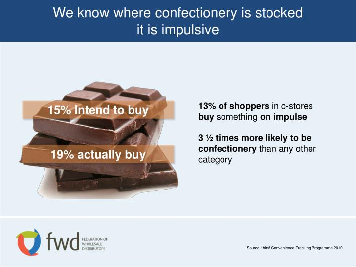 We know where confectionery is stocked