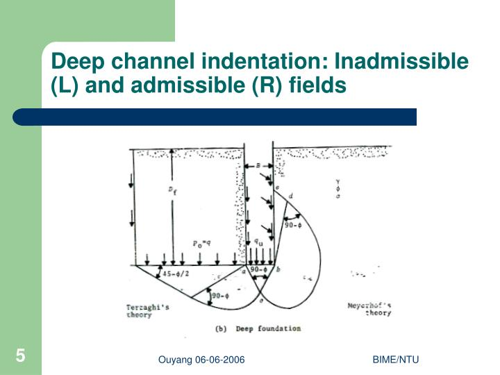 Deep channel indentation: Inadmissible (L) and admissible (R) fields
