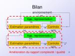 bilan3