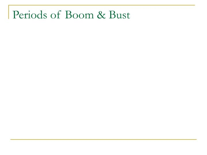 Periods of Boom & Bust