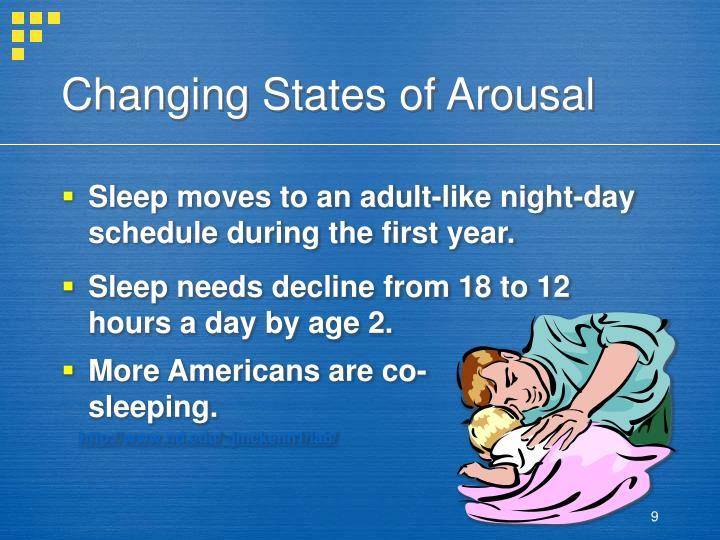 Changing States of Arousal
