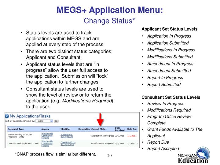 Status levels are used to track applications within MEGS and are applied at every step of the process.