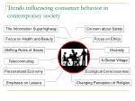 trends influencing consumer behavior in contemporary society