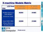 x machine models matrix