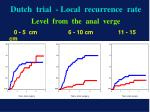 dutch trial local recurrence rate level from the anal verge