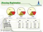 housing registration bangkok and vicinity