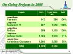 on going projects in 2005
