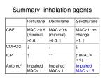 summary inhalation agents