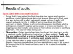 results of audits