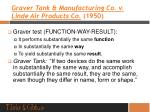 graver tank manufacturing co v linde air products co 1950
