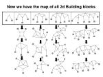 now we have the map of all 2d building blocks