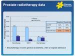 prostate radiotherapy data