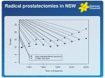 radical prostatectomies in nsw