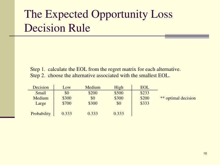 The Expected Opportunity Loss Decision Rule