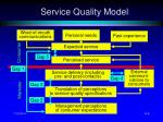 service quality model