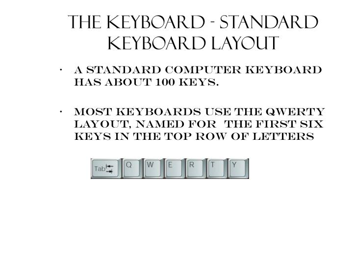 The Keyboard - Standard Keyboard Layout