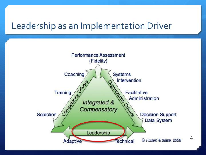 Leadership as an Implementation Driver