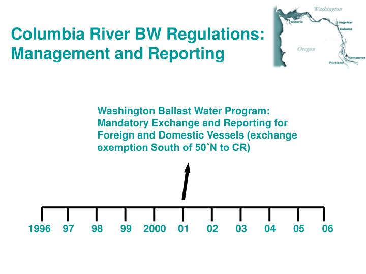 Columbia River BW Regulations: Management and Reporting