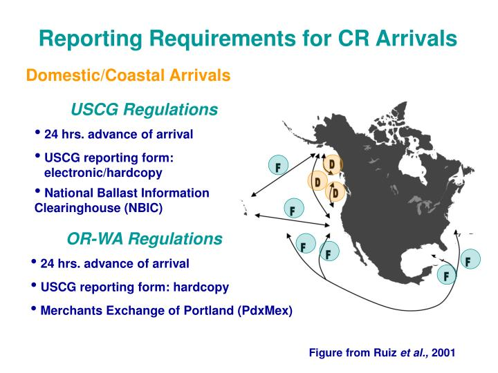 Reporting Requirements for CR Arrivals