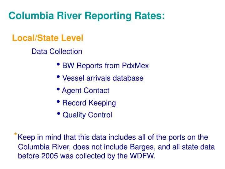 Columbia River Reporting Rates:
