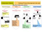 collaboration patterns2
