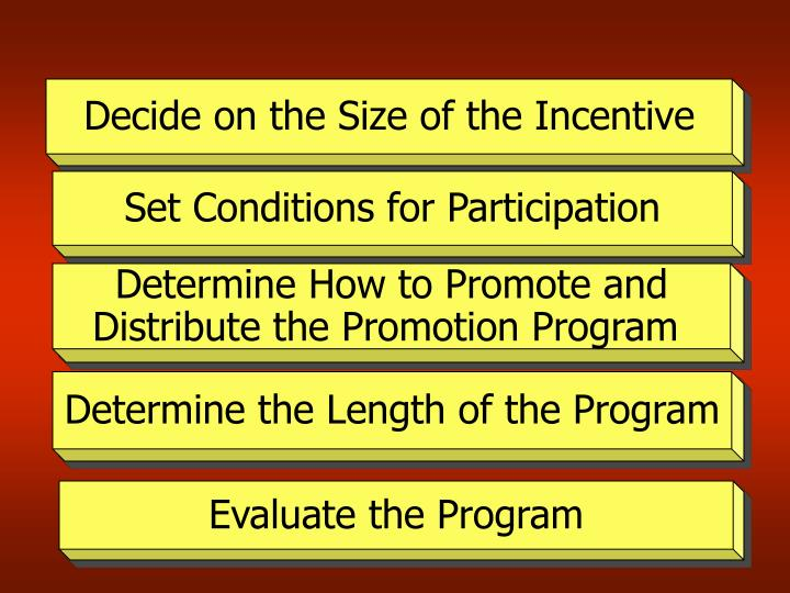 Decide on the Size of the Incentive
