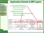 application domain mw layers