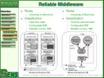 reliable middleware